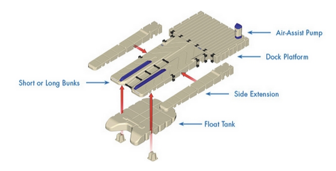 Ez Dock - EZ Boat Port Illustration